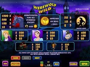 Werewolf wild pay table